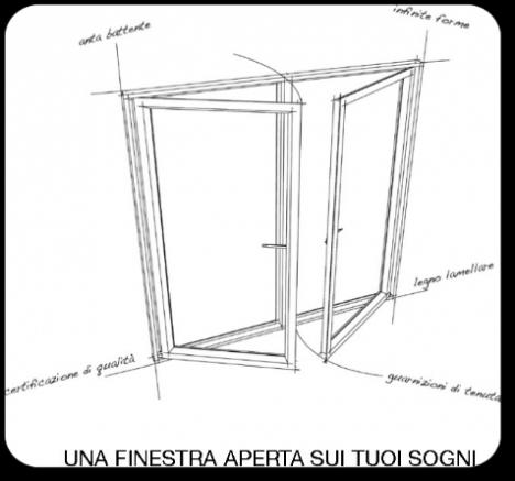 Infissi alluminio palermo esterni offerte catalogo - Infissi esterni in alluminio ...